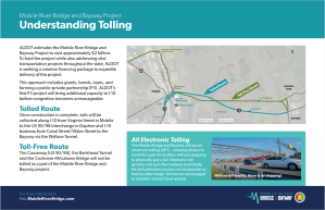 Proposed I-10 Toll Bridge, Tunnel, and Bayway Diagram